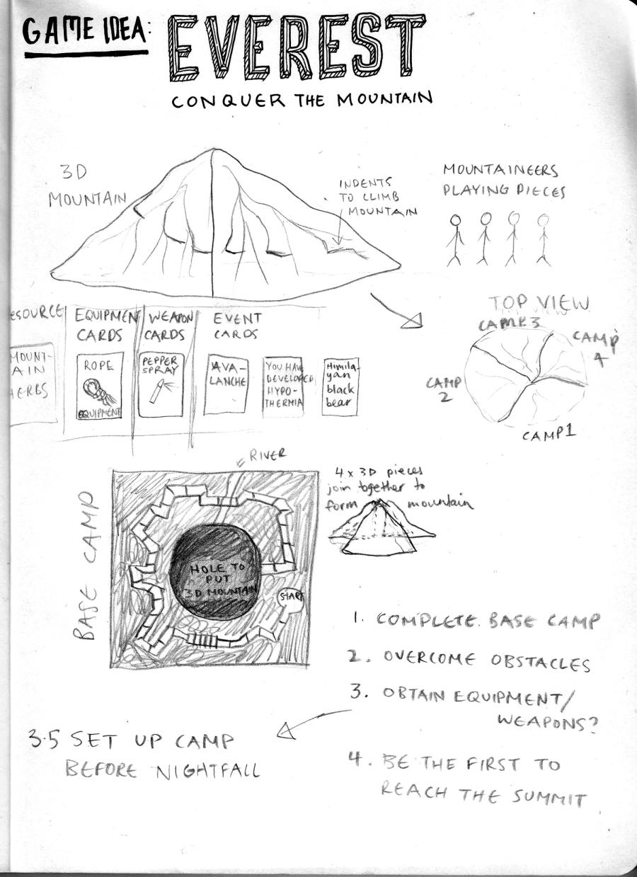 Everest-Rough-Plan