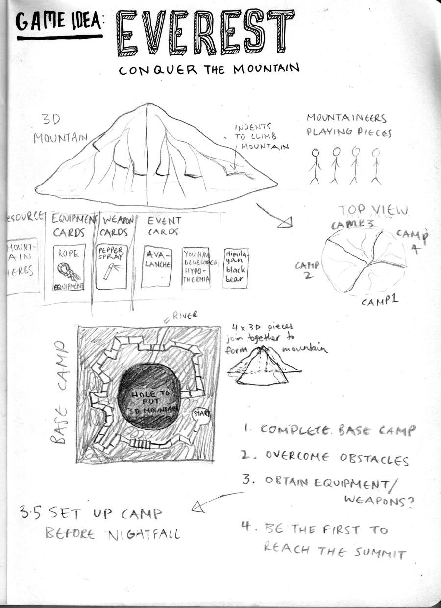 Everest-Rough-Plan