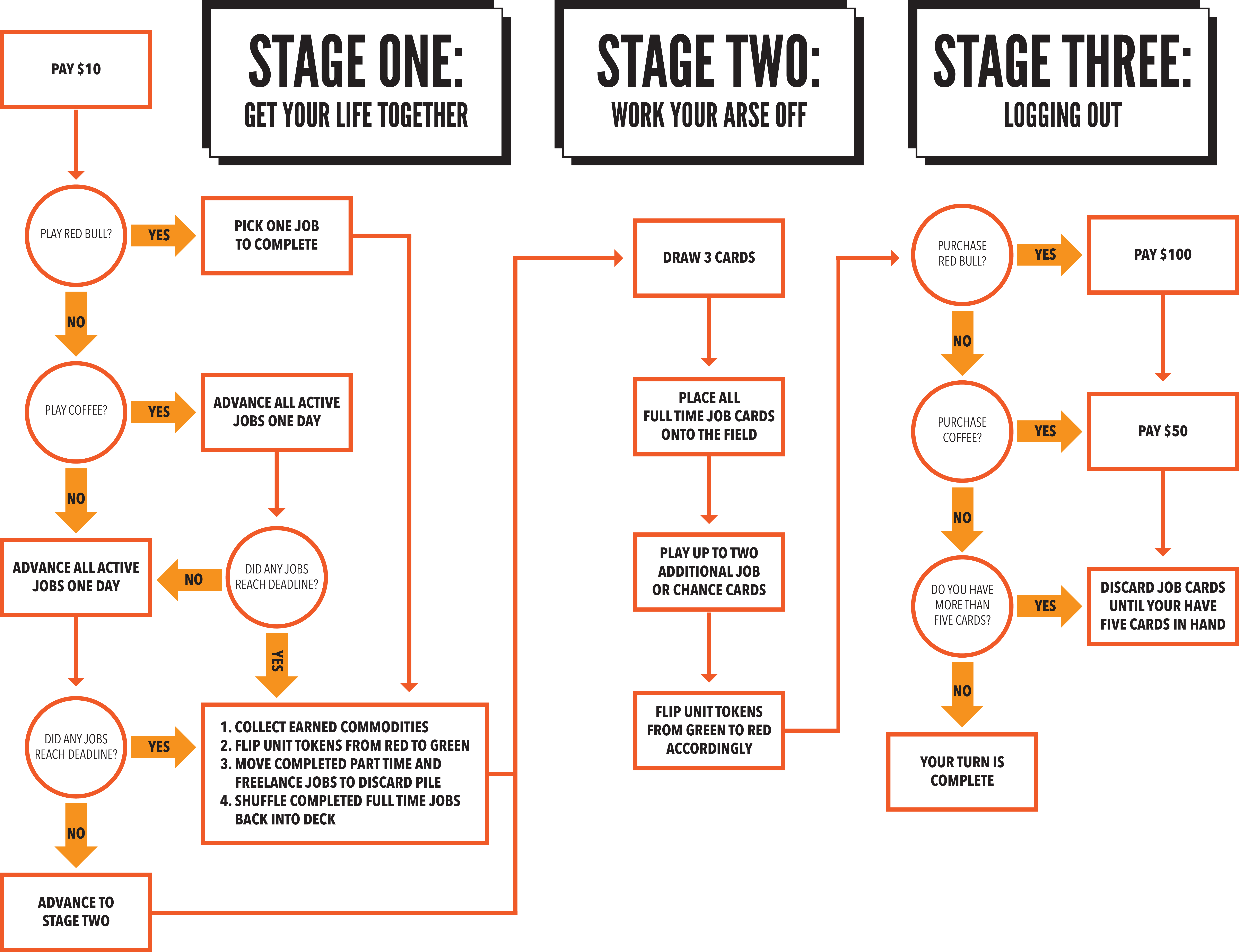 expose yourself stages of play.png