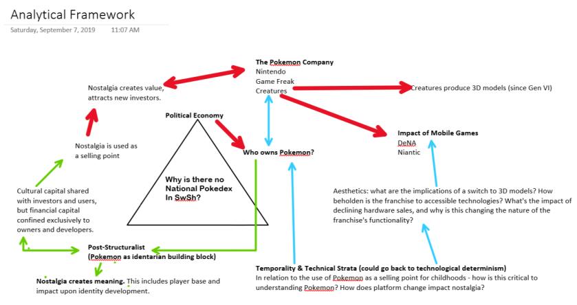 BCM215 Analytical Framework.PNG