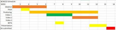 Schedule v2